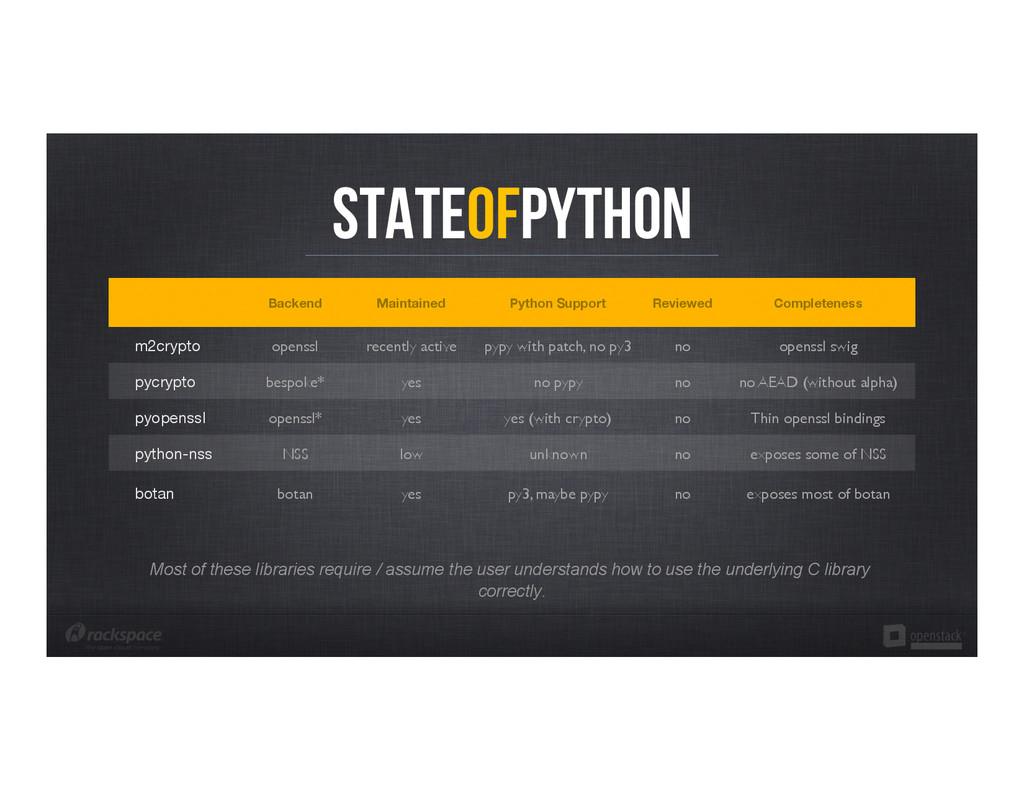 StateOfPython Backend Maintained Python Suppo...