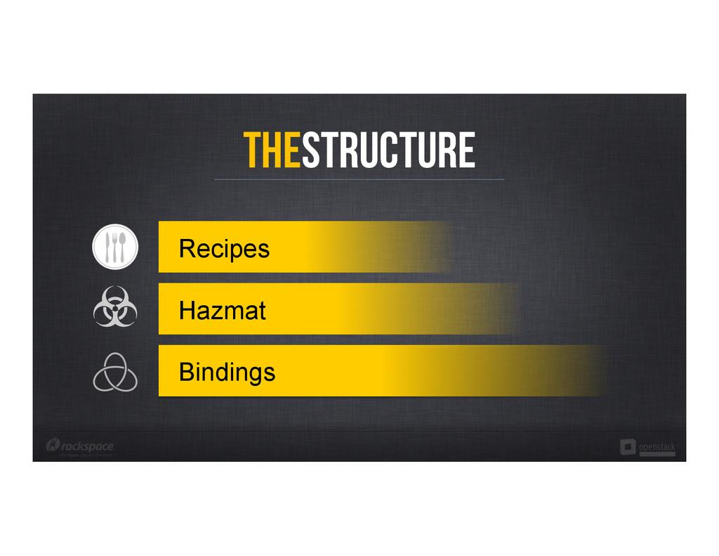 TheStructure Bindings Hazmat Recipes