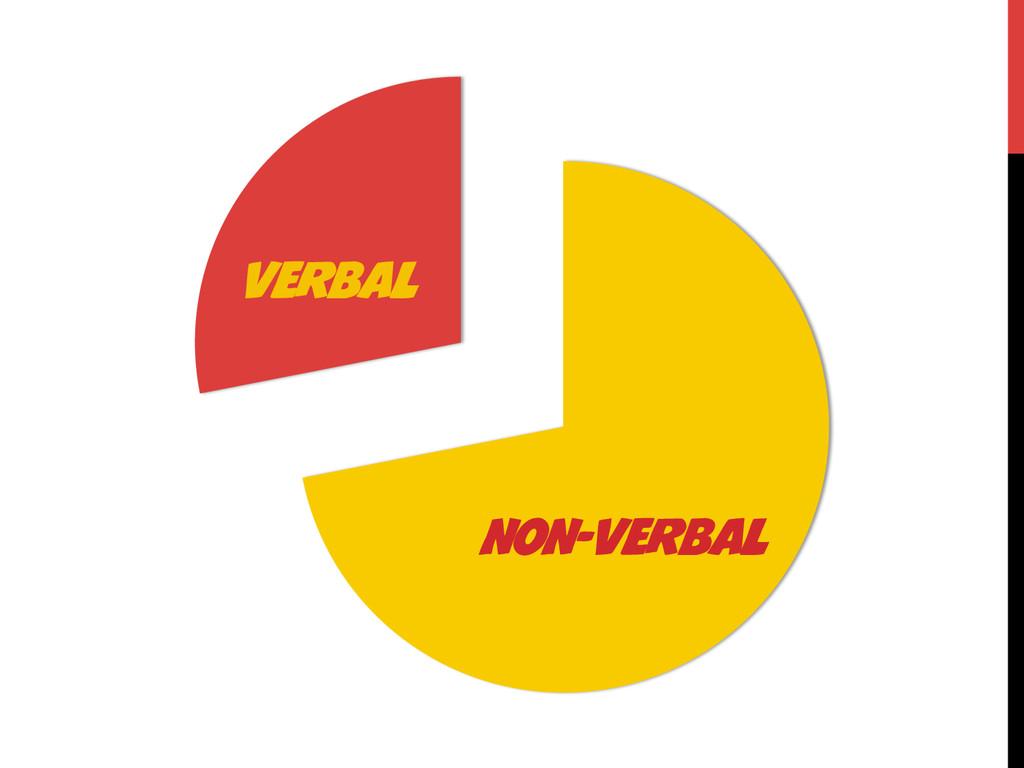 VERBAL NON-VERBAL