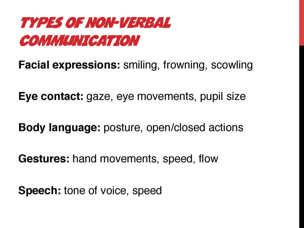 TYPES OF NON-VERBAL COMMUNICATION Facial expres...