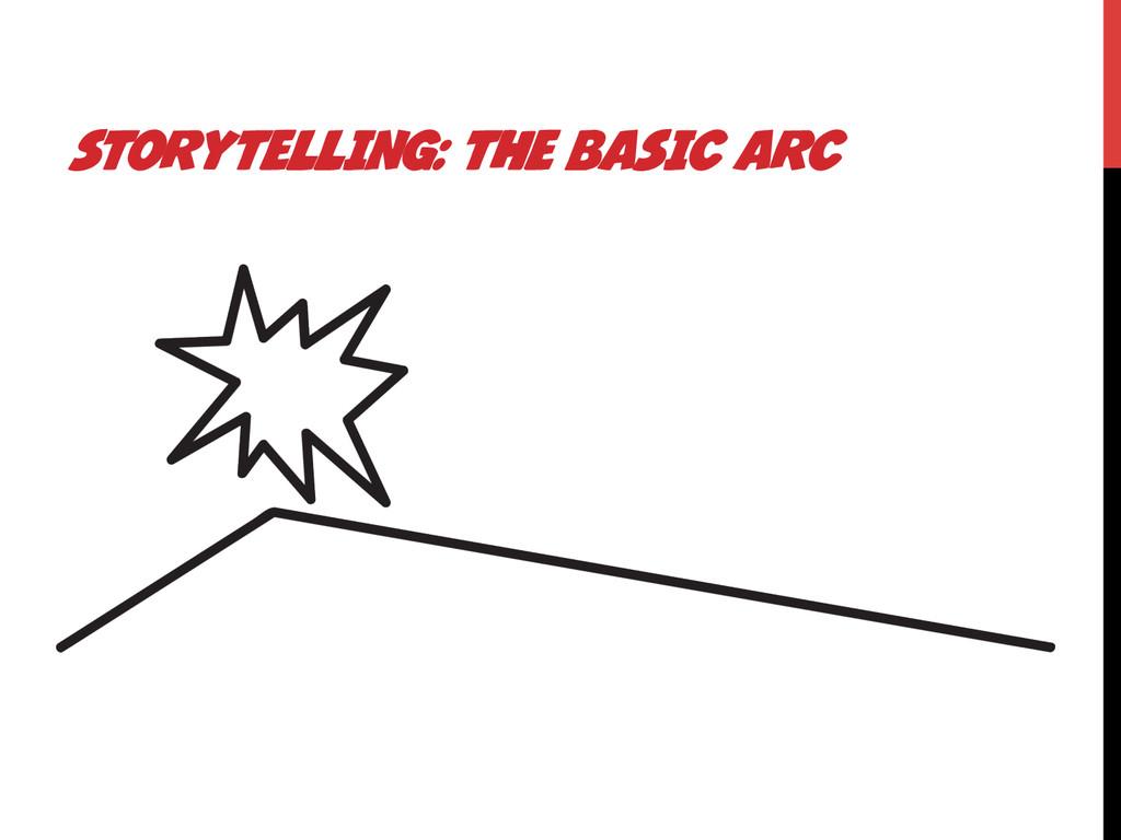 STORYTELLING: THE BASIC ARC