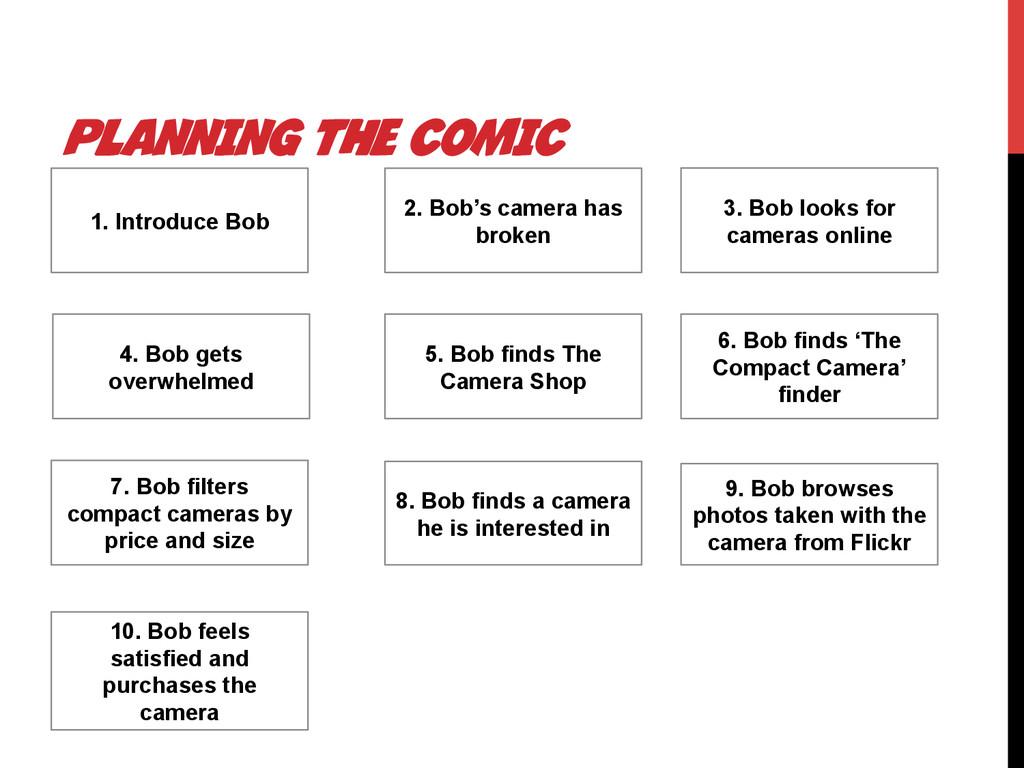 PLANNING THE COMIC 1. Introduce Bob 2. Bob's ca...