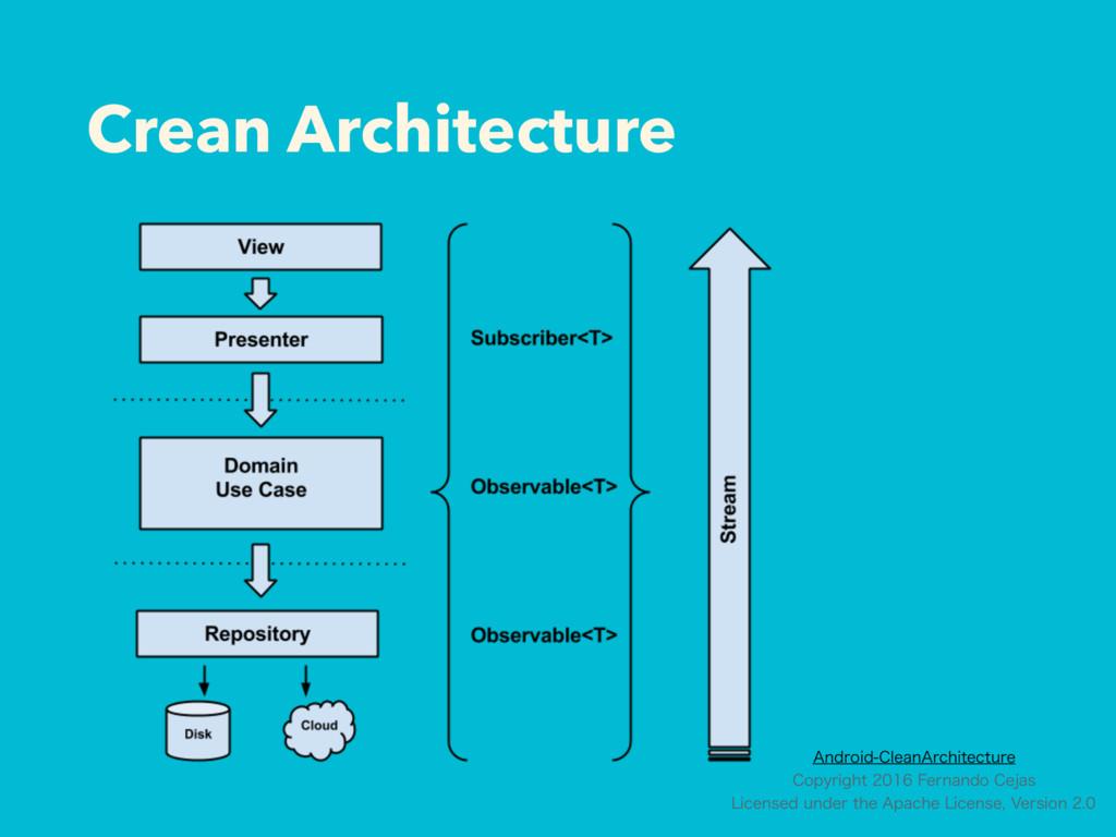 """Crean Architecture """"OESPJE$MFBO""""SDIJUFDUVSF $..."""
