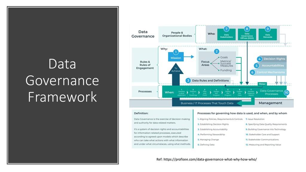 Data Governance Framework Ref: https://profisee...