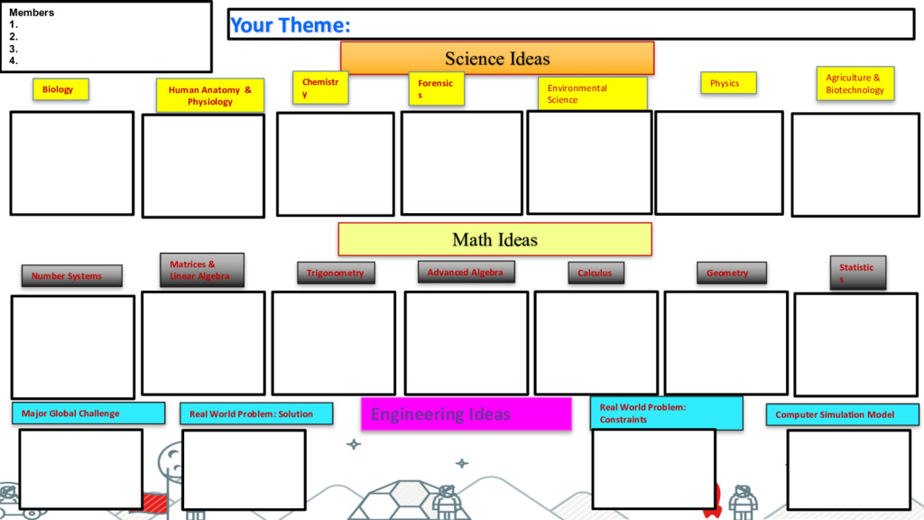 Your Theme: Science Ideas Biology Engineering I...