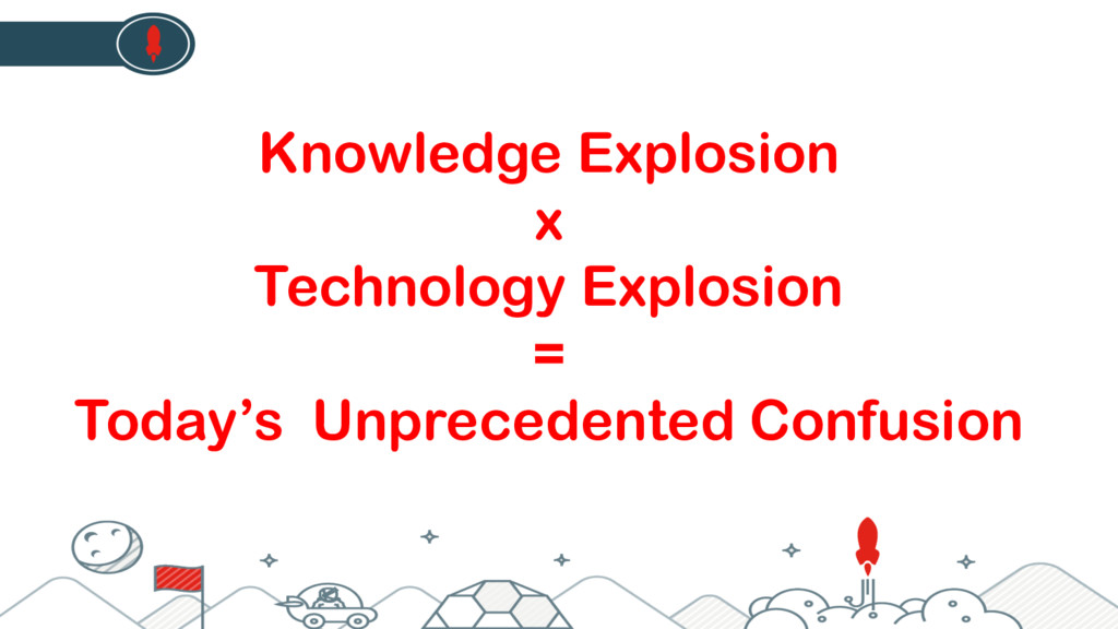 Knowledge Explosion x Technology Explosion = To...