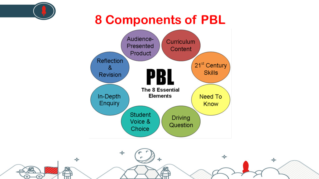 8 Components of PBL