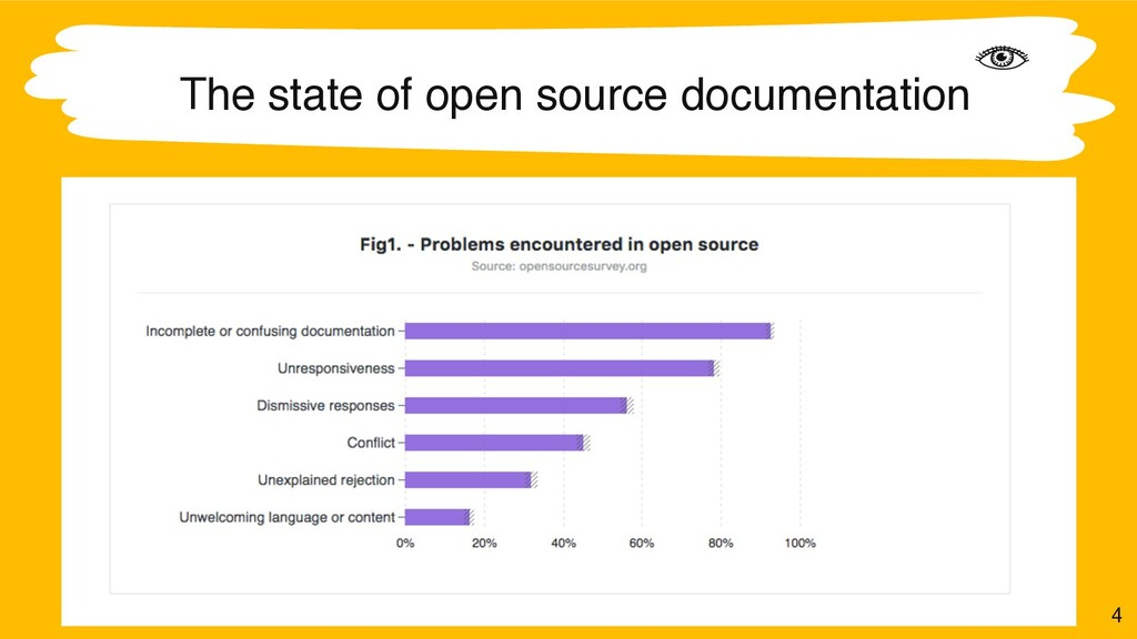 The state of open source documentation 4