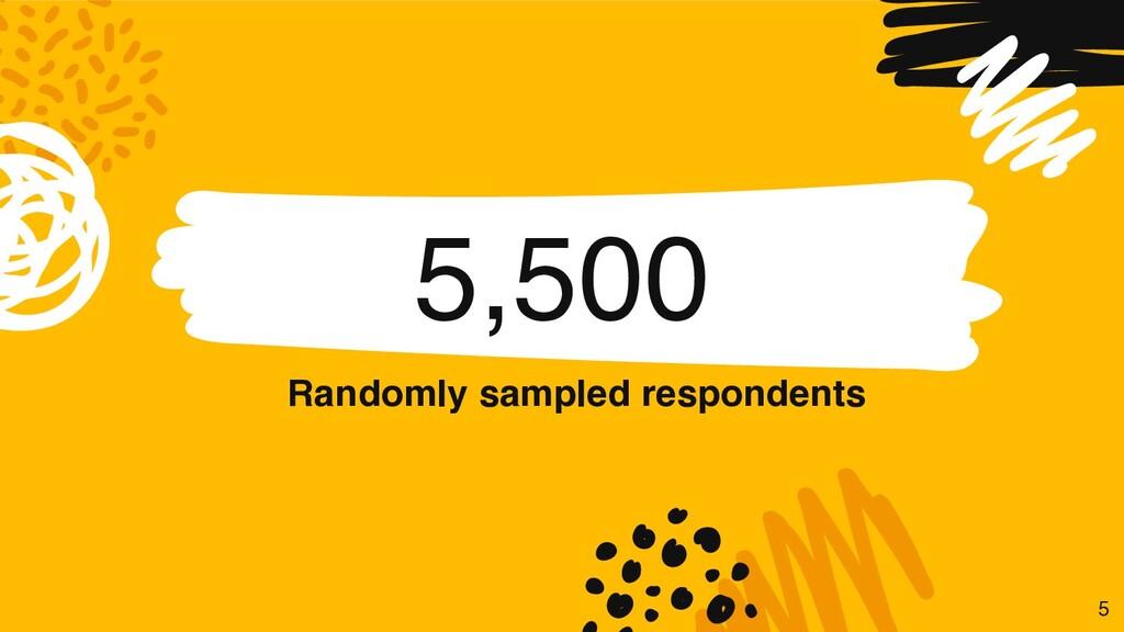 5,500 Randomly sampled respondents 5