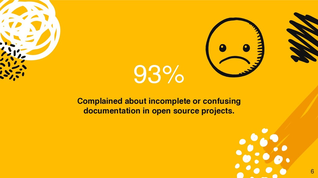 93% Complained about incomplete or confusing do...