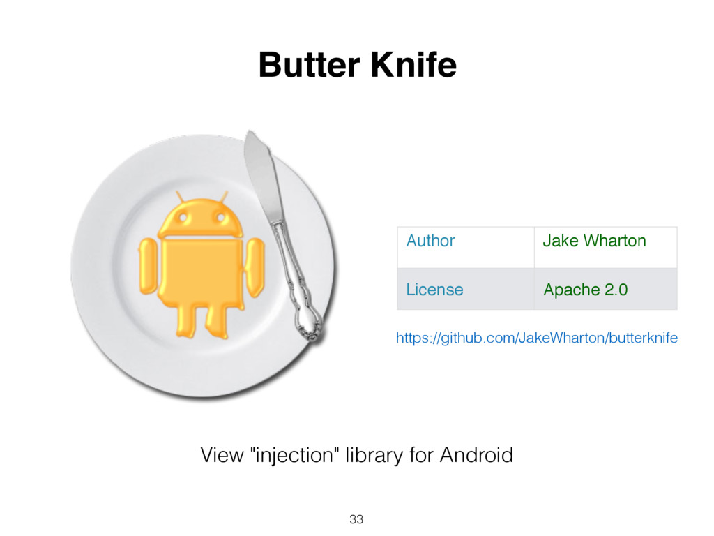 33 Butter Knife Author Jake Wharton License Apa...