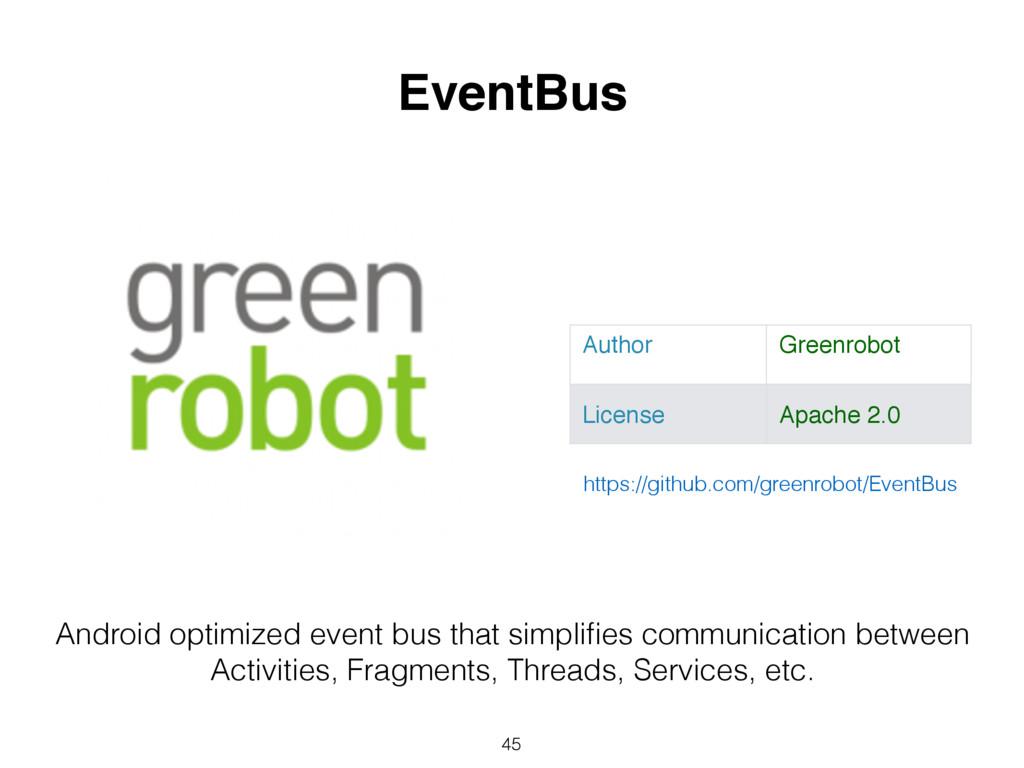 45 EventBus Author Greenrobot License Apache 2....