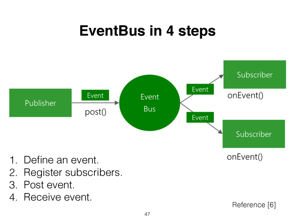 47 EventBus in 4 steps 1. Define an event. 2. Re...
