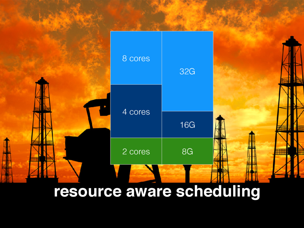 resource aware scheduling 8 cores 32G 4 cores 1...
