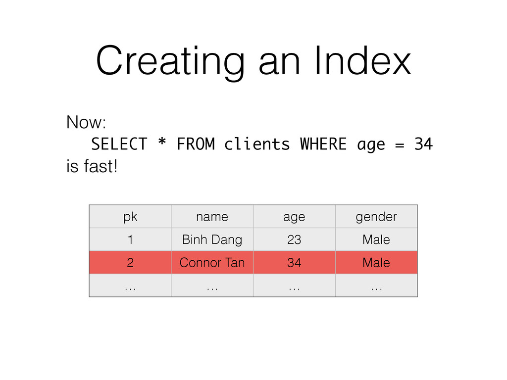 Creating an Index Now: SELECT * FROM clients W...