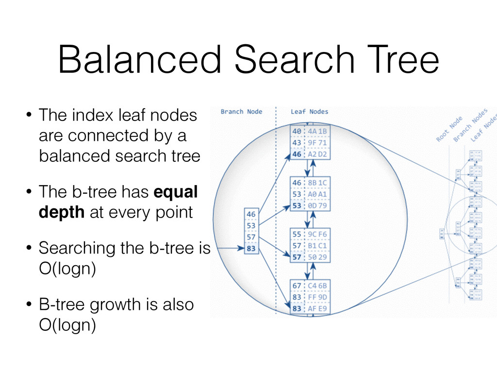 Balanced Search Tree • The index leaf nodes are...