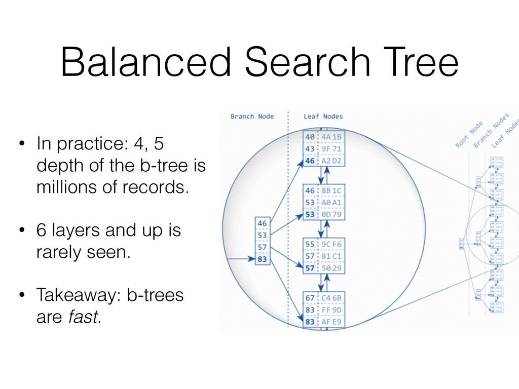 Balanced Search Tree • In practice: 4, 5 depth ...