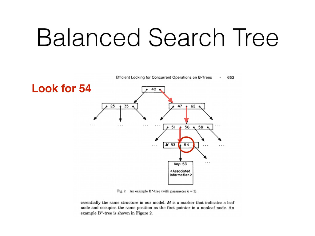 Balanced Search Tree Look for 54