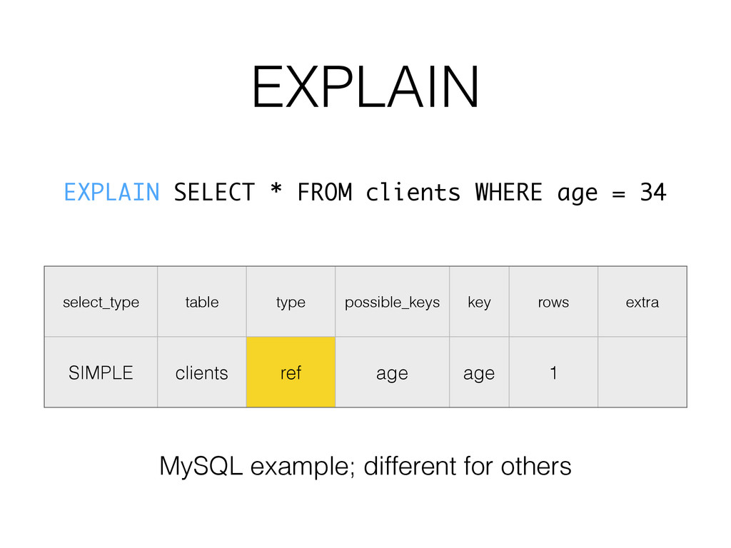 EXPLAIN EXPLAIN SELECT * FROM clients WHERE age...