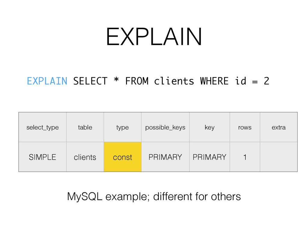 EXPLAIN EXPLAIN SELECT * FROM clients WHERE id ...
