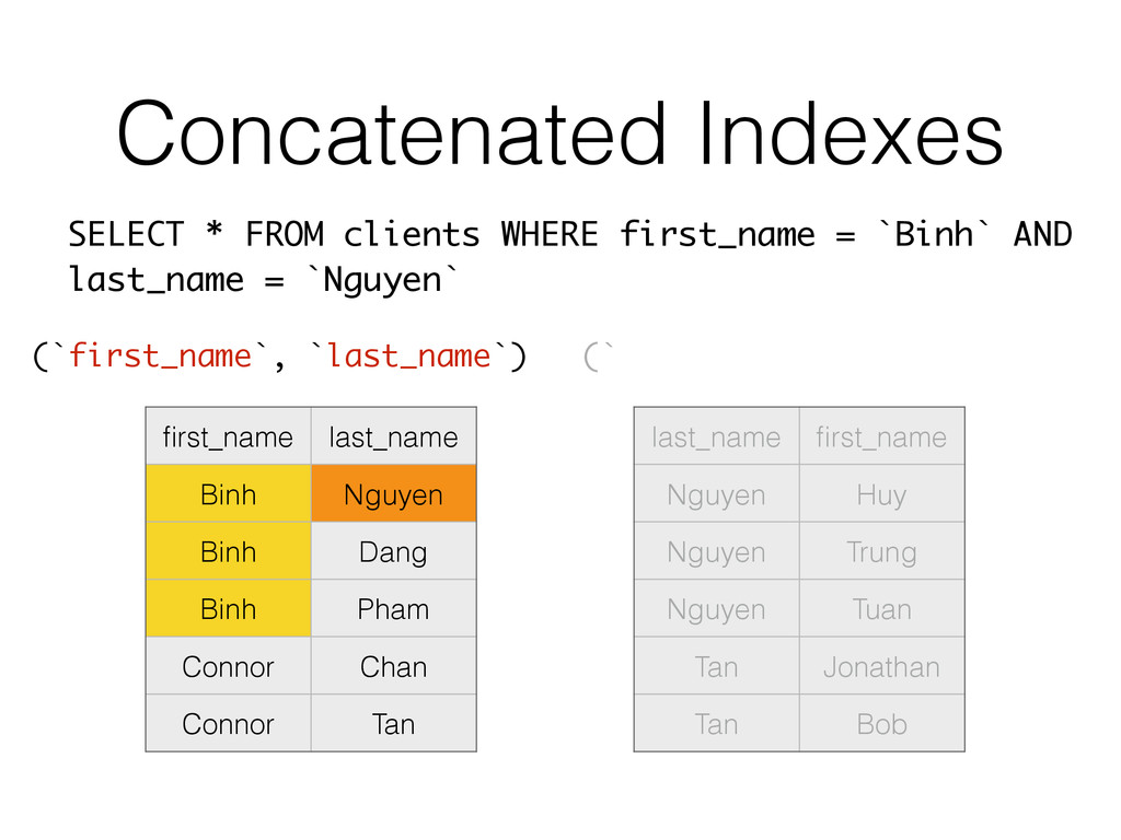 Concatenated Indexes first_name last_name Binh N...