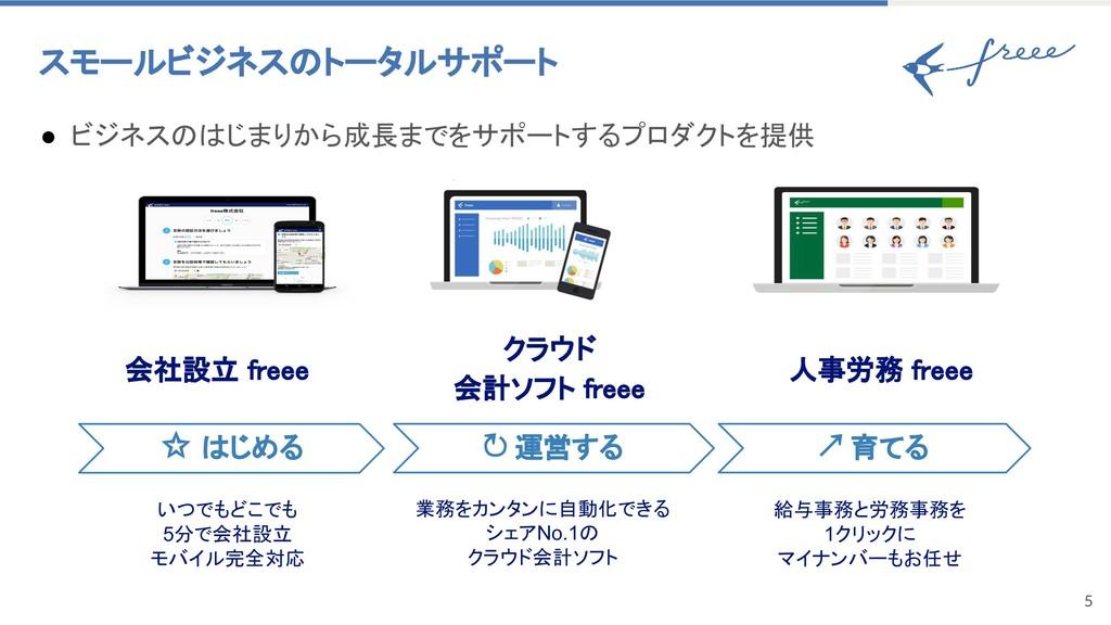 5 スモールビジネスのトータルサポート 会社設立 freee クラウド 会計ソフト freee...