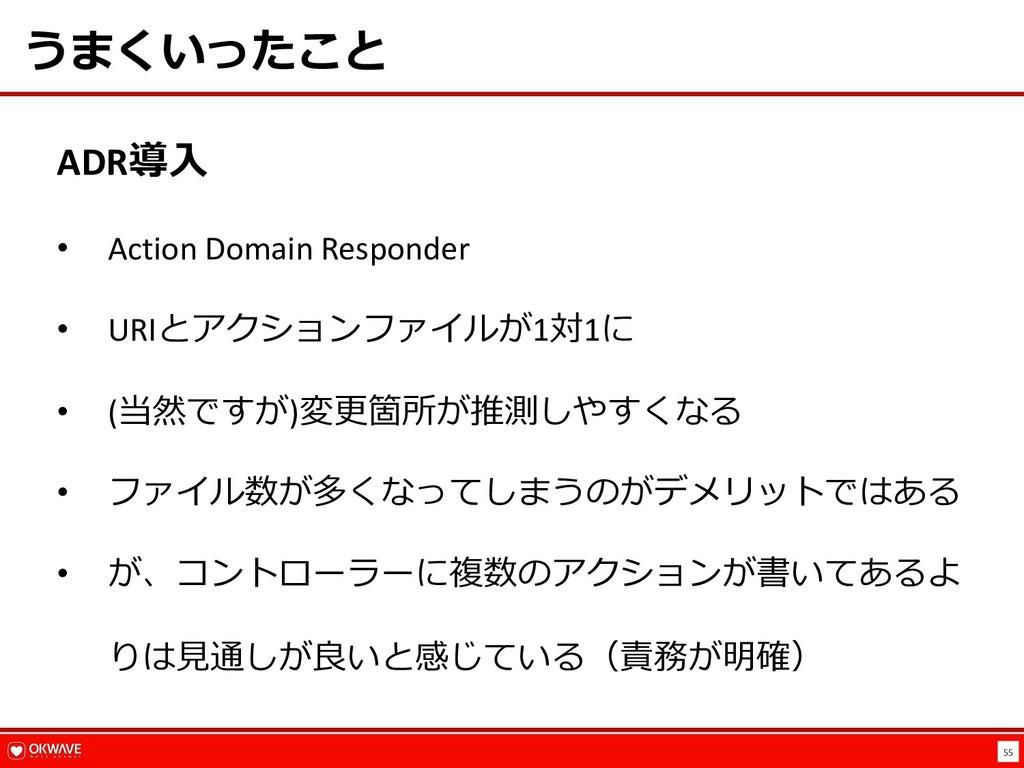 55  ADR  • Action Domain Responder • UR...