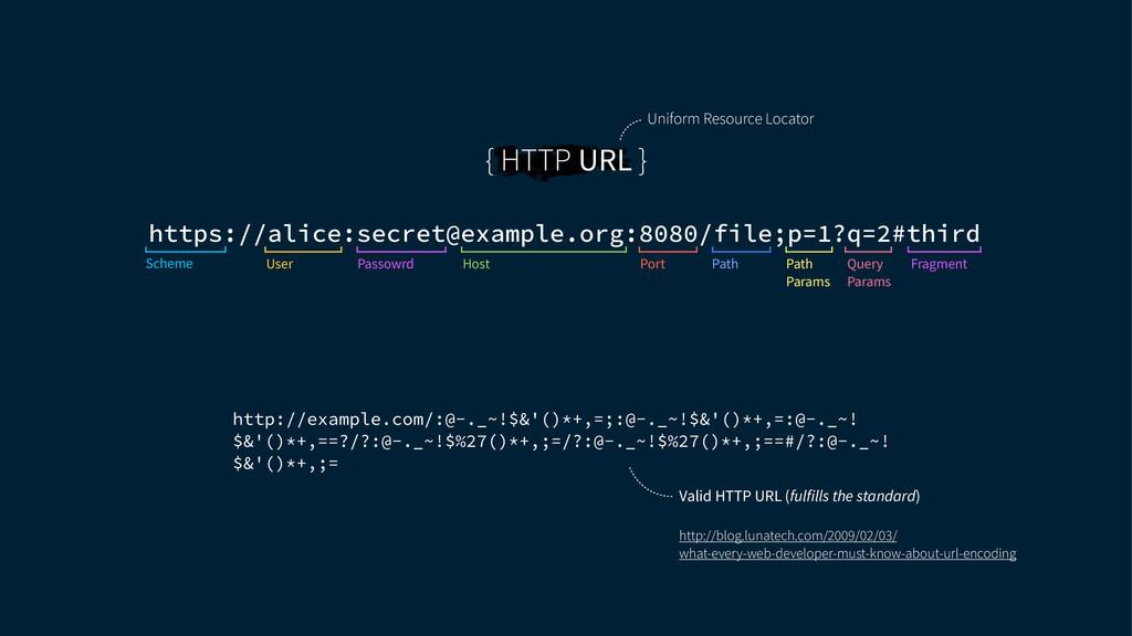 { HTTP URL } http://example.com/:@-._~!$&'()*+,...