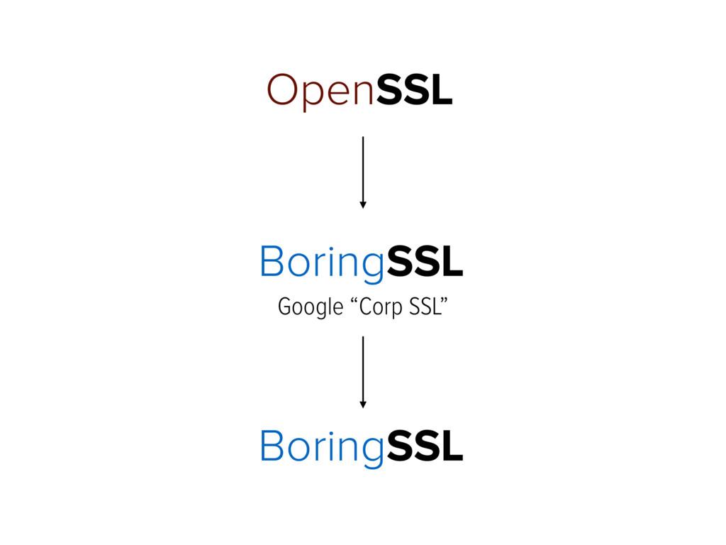 "SSL ring OpenSSL BoringSSL Google ""Corp SSL"" Bo"