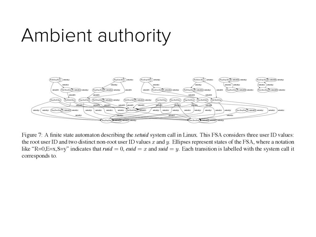 Ambient authority R=y,E=y,S=y setuid(x) setuid(...