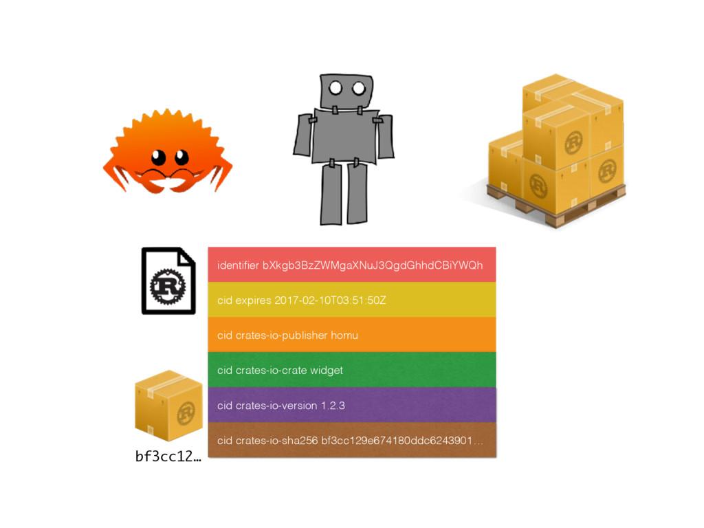 bf3cc12… identifier bXkgb3BzZWMgaXNuJ3QgdGhhdCBi...