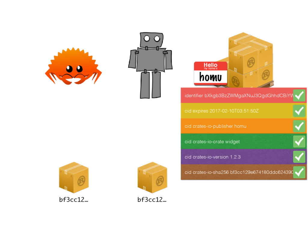 bf3cc12… bf3cc12… homu cid crates-io-publisher ...