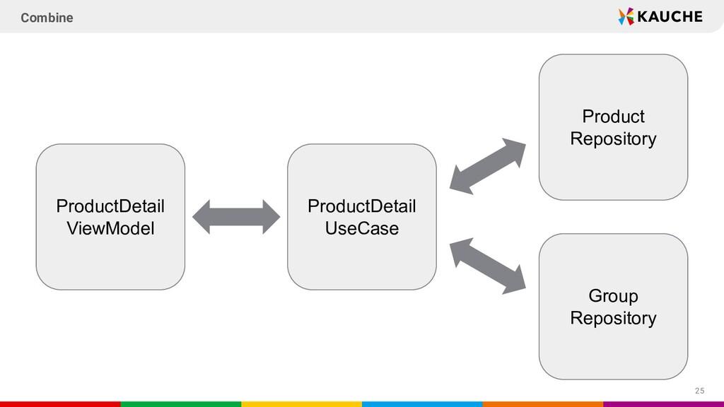 25 Combine ProductDetail UseCase ProductDetail ...