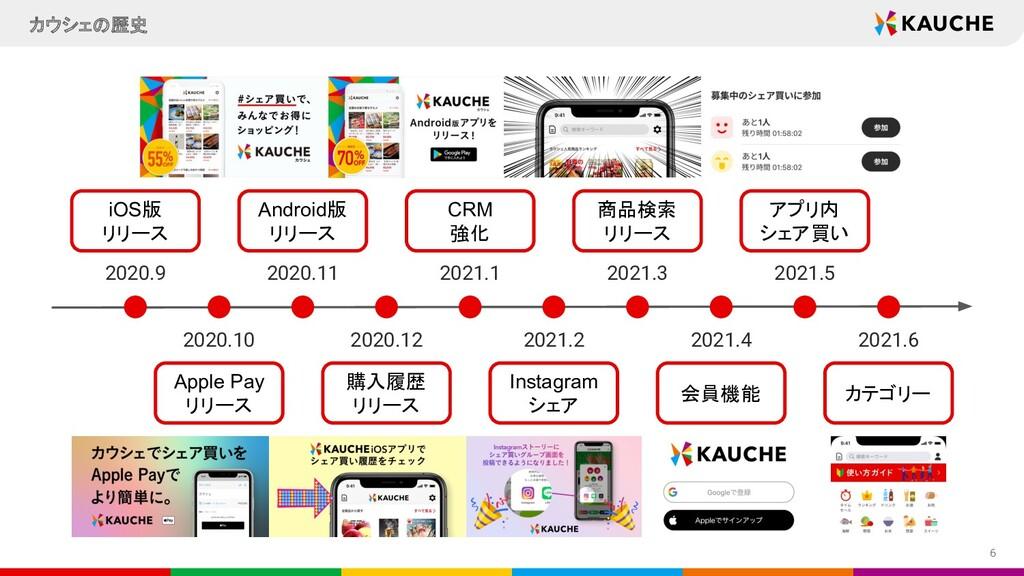 6 カウシェの歴史 2020.9 iOS版 リリース 2020.10 Apple Pay リリ...