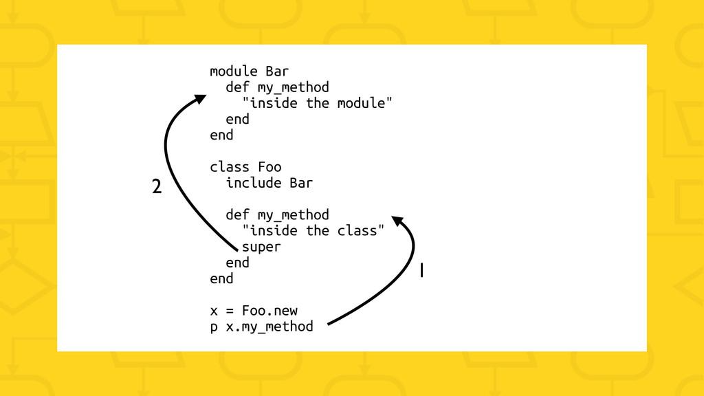 "module Bar def my_method ""inside the module"" en..."