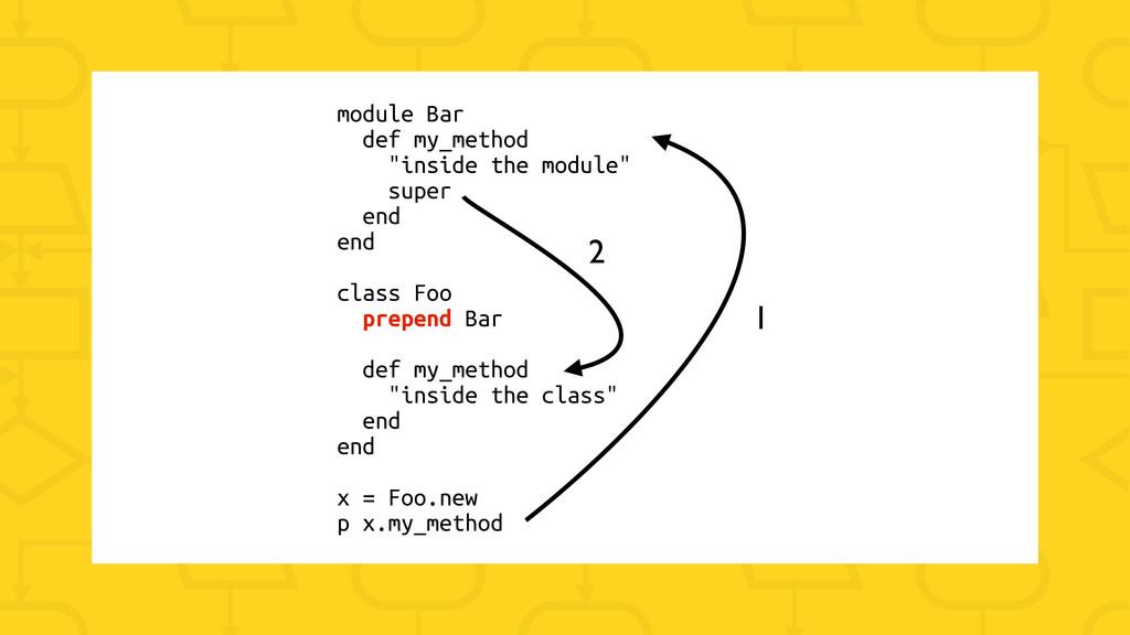"module Bar def my_method ""inside the module"" su..."