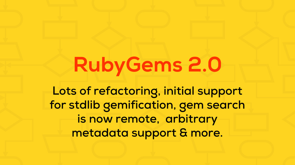 RubyGems 2.0 Lots of refactoring, initial suppo...