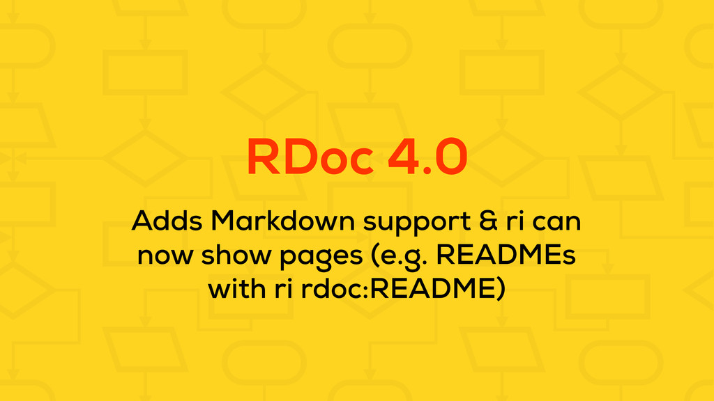 RDoc 4.0 Adds Markdown support & ri can now sho...
