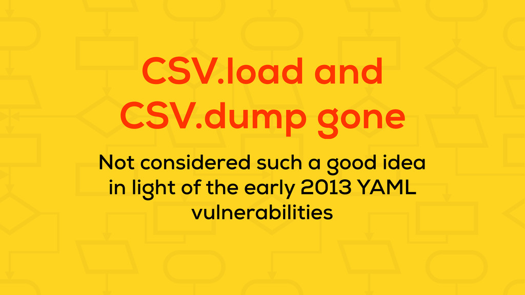 CSV.load and CSV.dump gone Not considered such ...