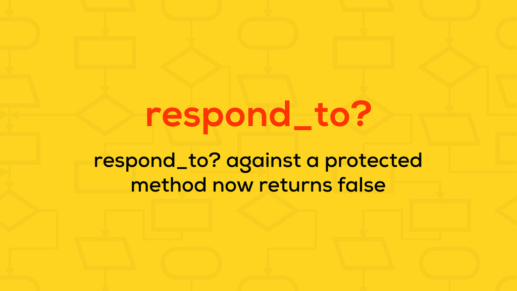 respond_to? respond_to? against a protected met...