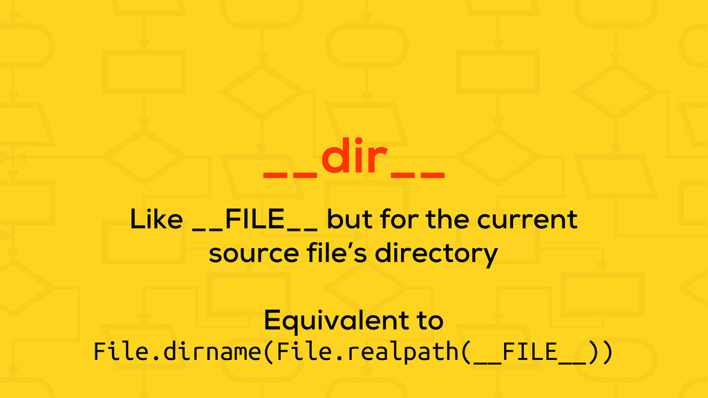 __dir__ Like __FILE__ but for the current sourc...