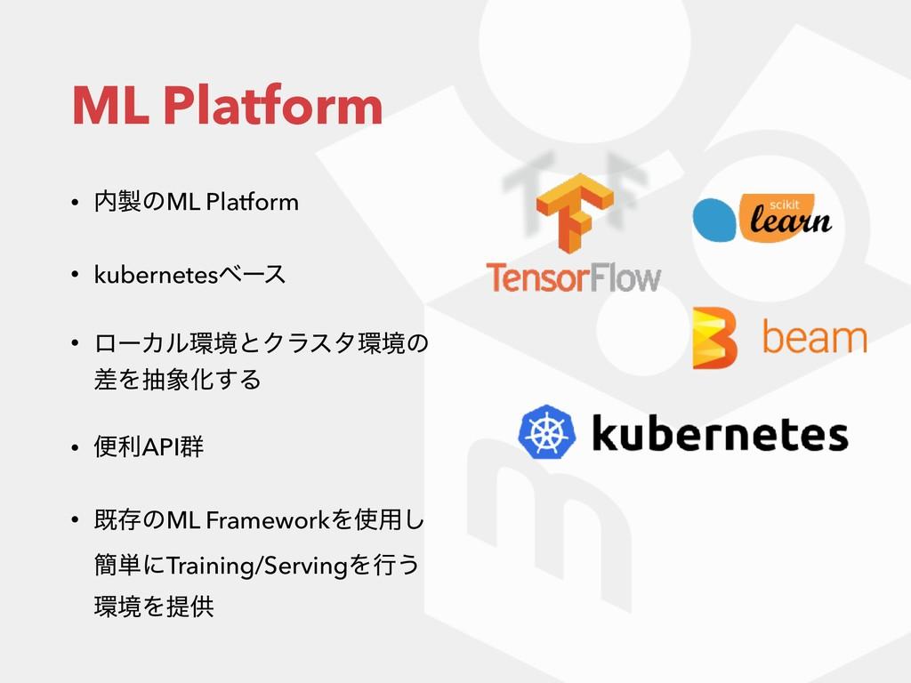 ML Platform • ͷML Platform • kubernetesϕʔε • ...