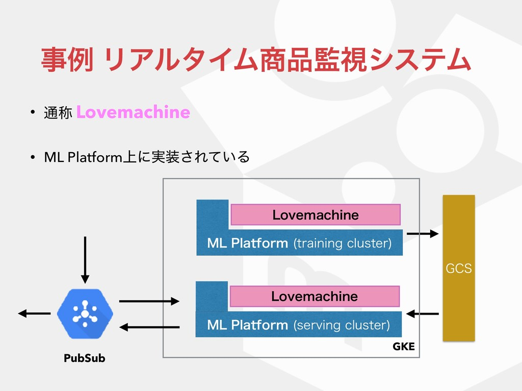 ྫ ϦΞϧλΠϜࢹγεςϜ • ௨শ Lovemachine • ML Platfor...