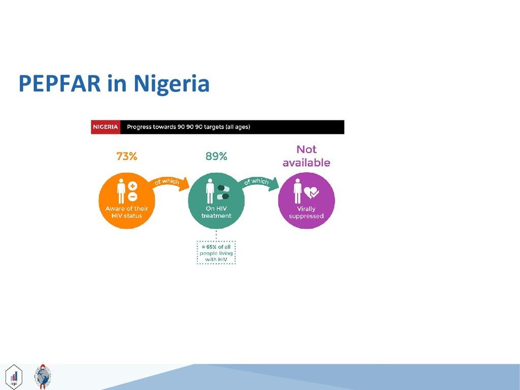 PEPFAR in Nigeria 31