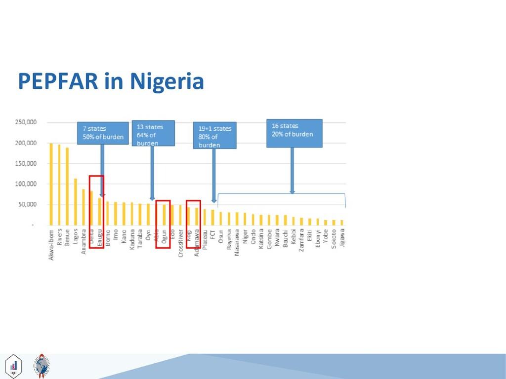 PEPFAR in Nigeria 34