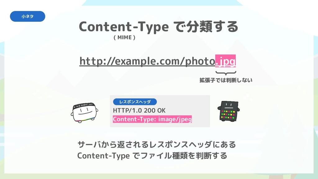 サーバから返されるレスポンスヘッダにある Content-Type でファイル種類を判断する ...