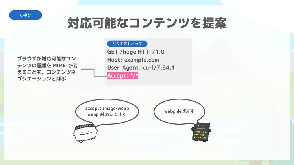 GET /hoge HTTP/1.0 Host: example.com User-Agent...