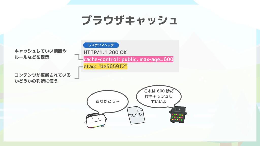 ブラウザキャッシュ HTTP/1.1 200 OK cache-control: public...