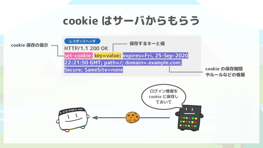 HTTP/1.1 200 OK set-cookie: key=value; expires=...