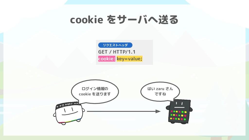 GET / HTTP/1.1 cookie: key=value; リクエストヘッダ ログイン...